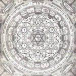 1500-1600: Mysticism in Safed