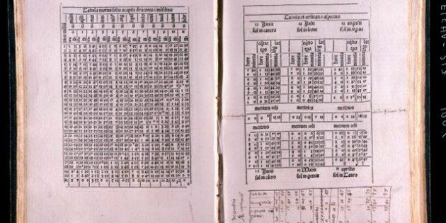Almanac Perpetuum, Abraham Zacuto, (Leiria:) Samuel Dortas, 1496, Z-14, Fols. 67v-68r.