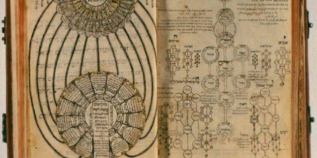 Eshel Avraham (17–), MS 4599, Fols. 344v-345r – kabbalistic diagrams.