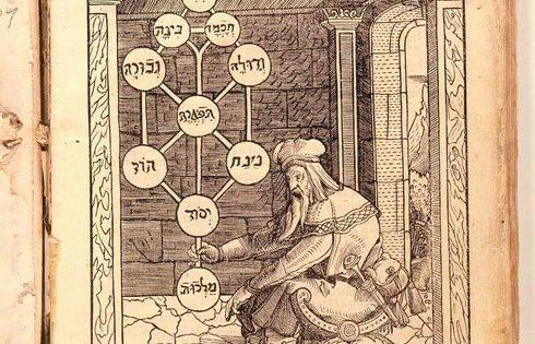 Portae Lucis (Shaarei Orah), Abraham Joseph Gikatilla (Translated by Paulus Ricius), Augsburg: Johann Miller, 1516, RB424:16, Title page.