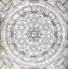 Lurianic Kabbalah and Mysticism