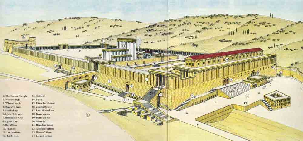David Jacobson Herod S Roman Temple Bar Center For