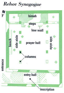 Plan of the Rehov Synagogue